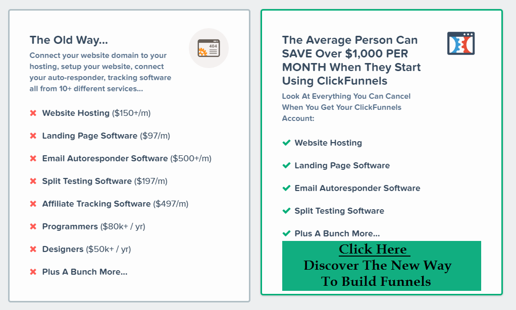 how-to-build-a-funnel-clickfunnels-way